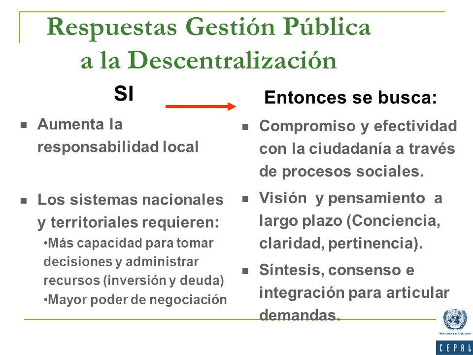 Respuestas Gestión Pública a la Descentralización
