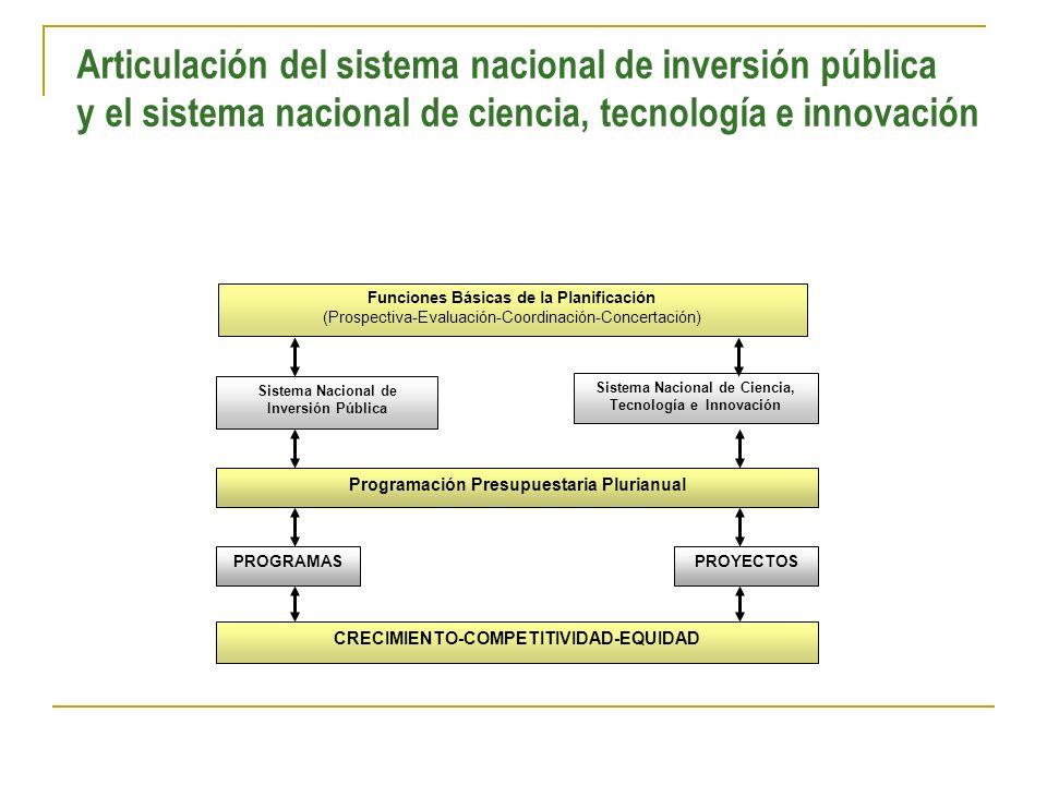 Articulación del sistema nacional de inversión pública y el sistema nacional de ciencia, tecnología e innovación