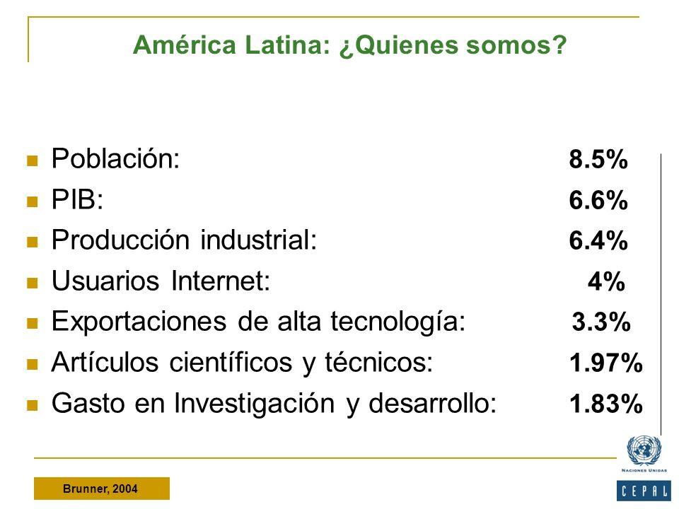 América Latina: ¿Quienes somos
