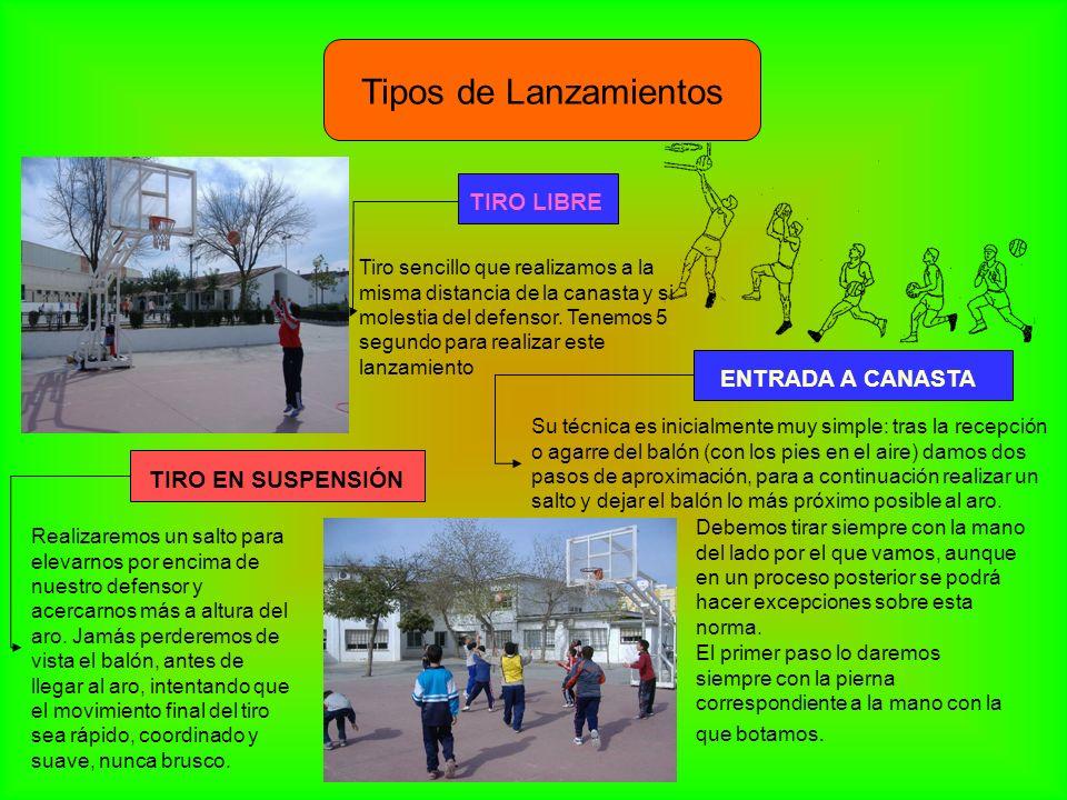 Tipos de Lanzamientos TIRO LIBRE ENTRADA A CANASTA TIRO EN SUSPENSIÓN