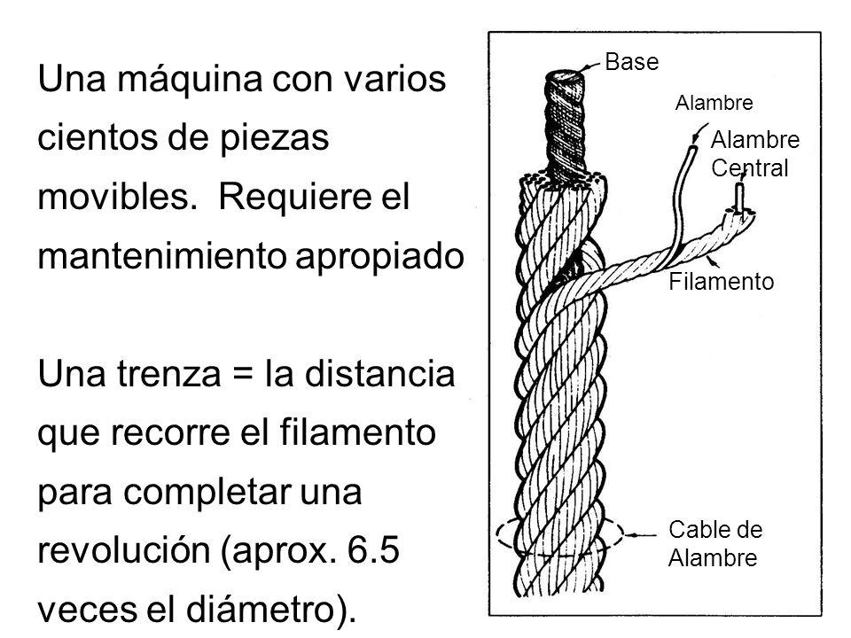 Base Alambre. Alambre Central. Filamento. Cable de Alambre.
