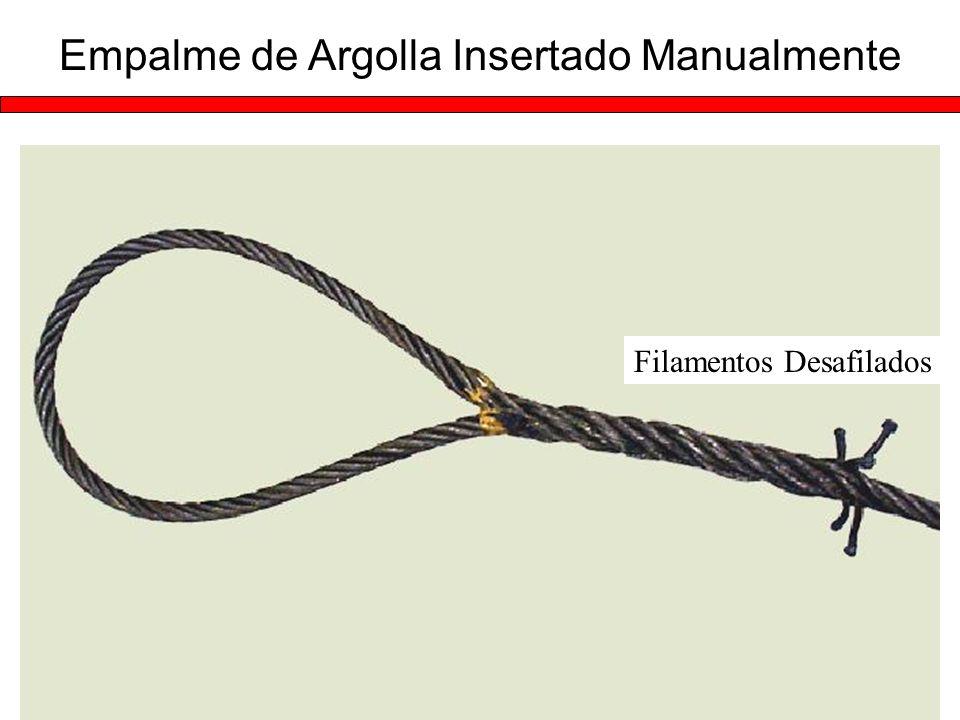 Empalme de Argolla Insertado Manualmente