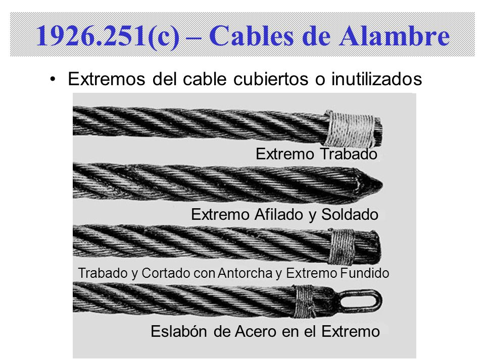 1926.251(c) – Cables de Alambre Extremos del cable cubiertos o inutilizados. Extremo Trabado. Extremo Afilado y Soldado.