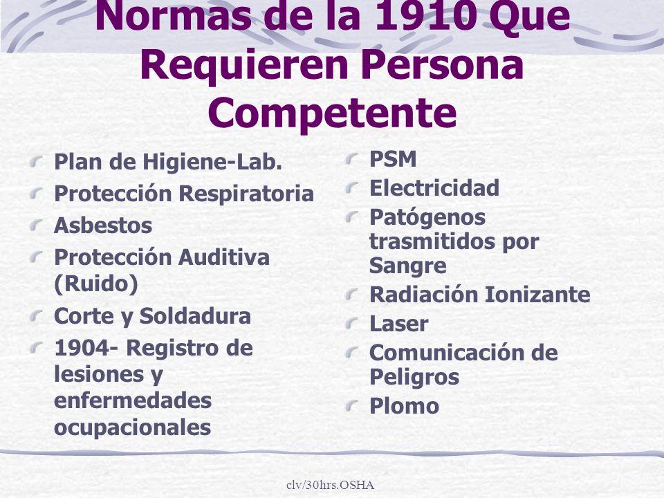 Normas de la 1910 Que Requieren Persona Competente