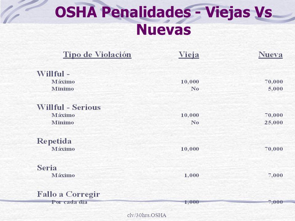 OSHA Penalidades - Viejas Vs Nuevas