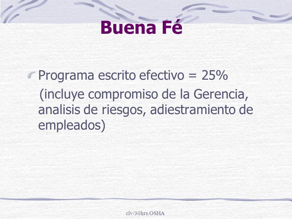 Buena Fé Programa escrito efectivo = 25%