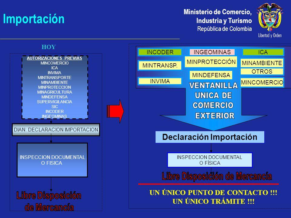 Importación Declaración Importación Libre Disposición de Mercancía