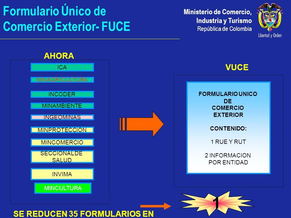 1 Formulario Único de Comercio Exterior- FUCE AHORA VUCE