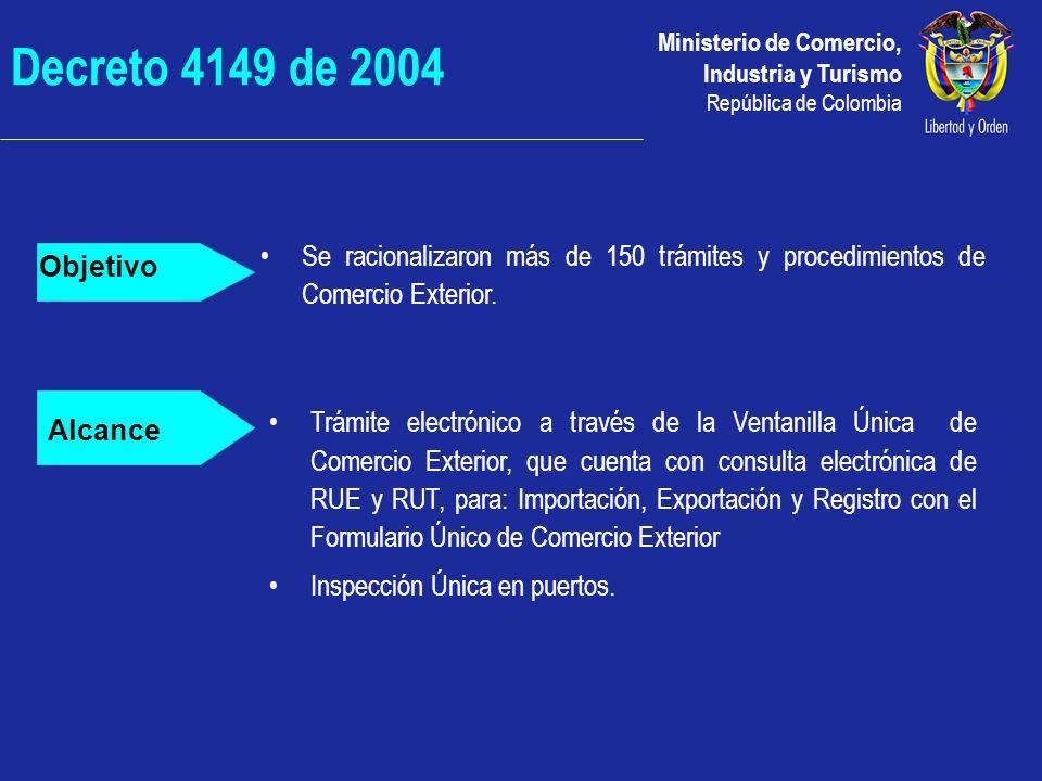 Decreto 4149 de 2004Se racionalizaron más de 150 trámites y procedimientos de Comercio Exterior. Objetivo.