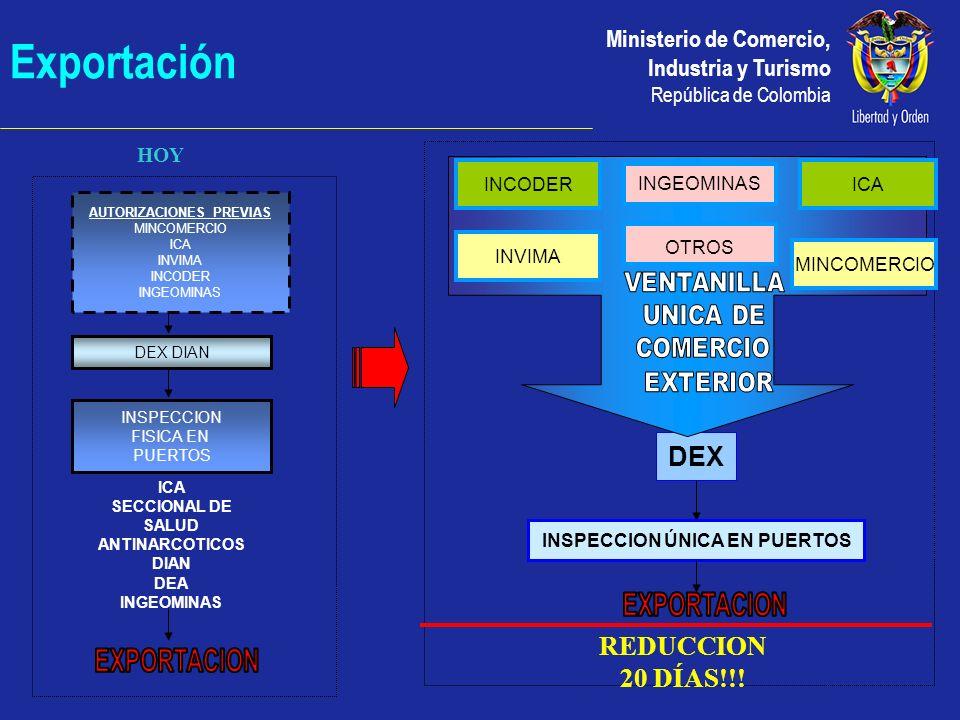 AUTORIZACIONES PREVIAS INSPECCION ÚNICA EN PUERTOS