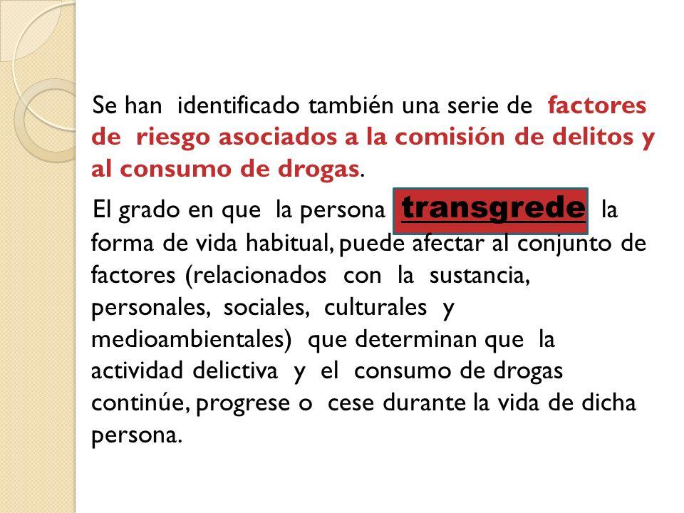 Factores ambientales consumo de drogas