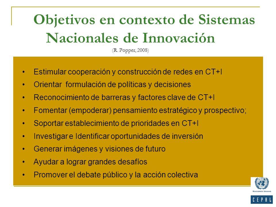Objetivos en contexto de Sistemas Nacionales de Innovación (R