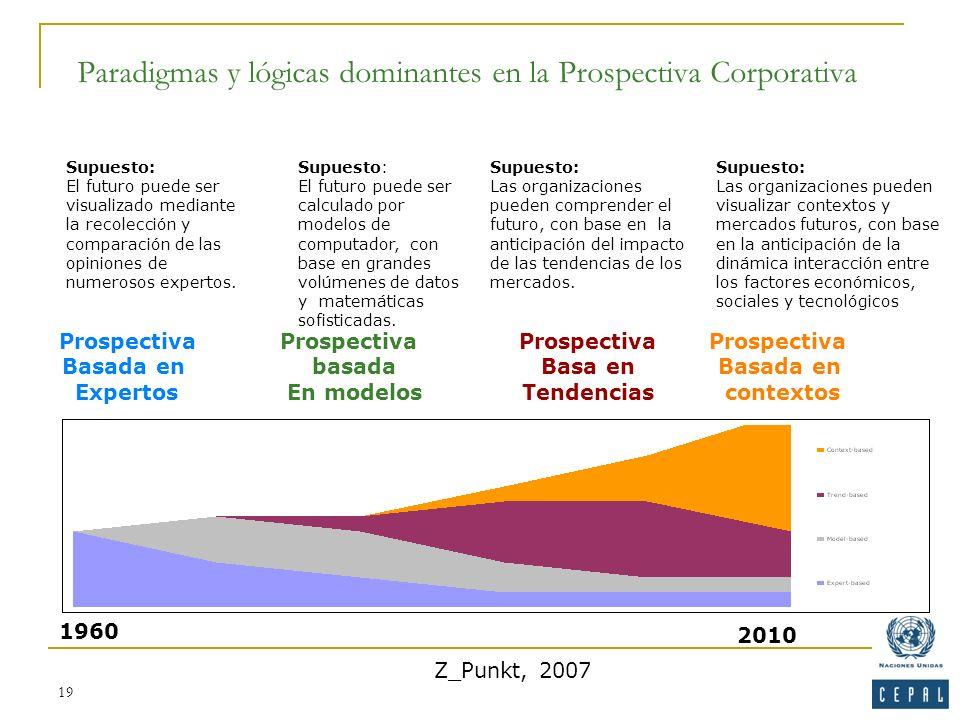Paradigmas y lógicas dominantes en la Prospectiva Corporativa