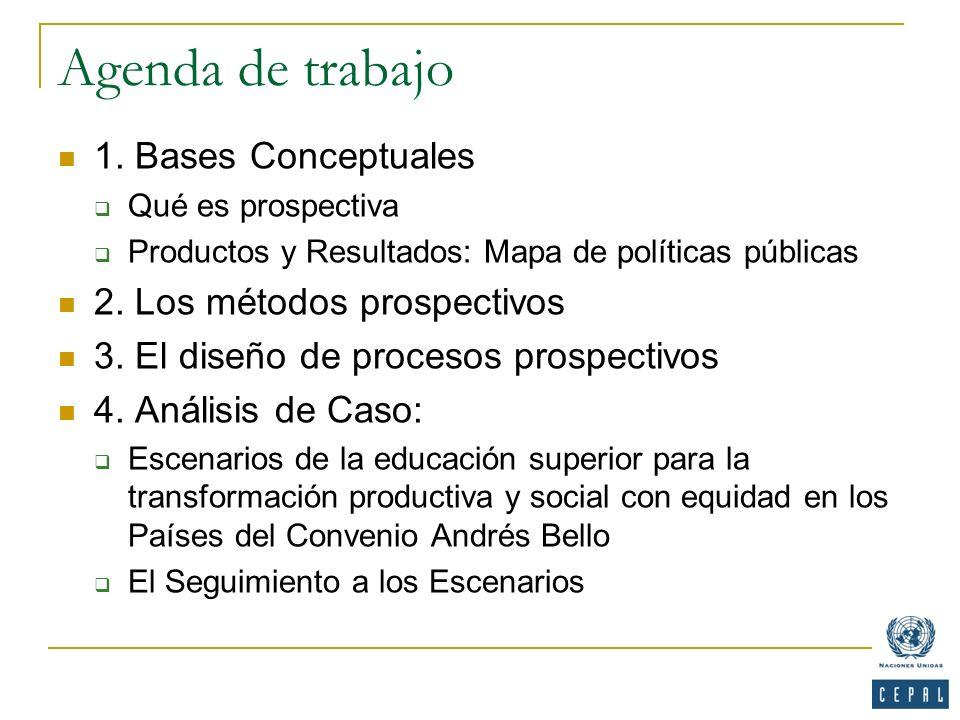 Agenda de trabajo 1. Bases Conceptuales 2. Los métodos prospectivos