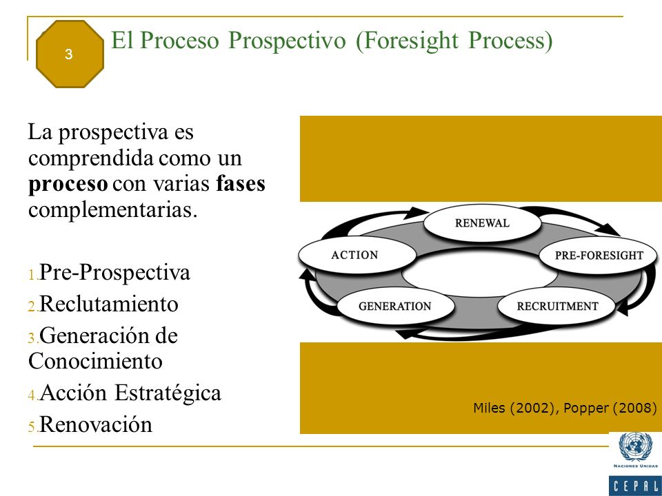 3. El Proceso Prospectivo (Foresight Process)
