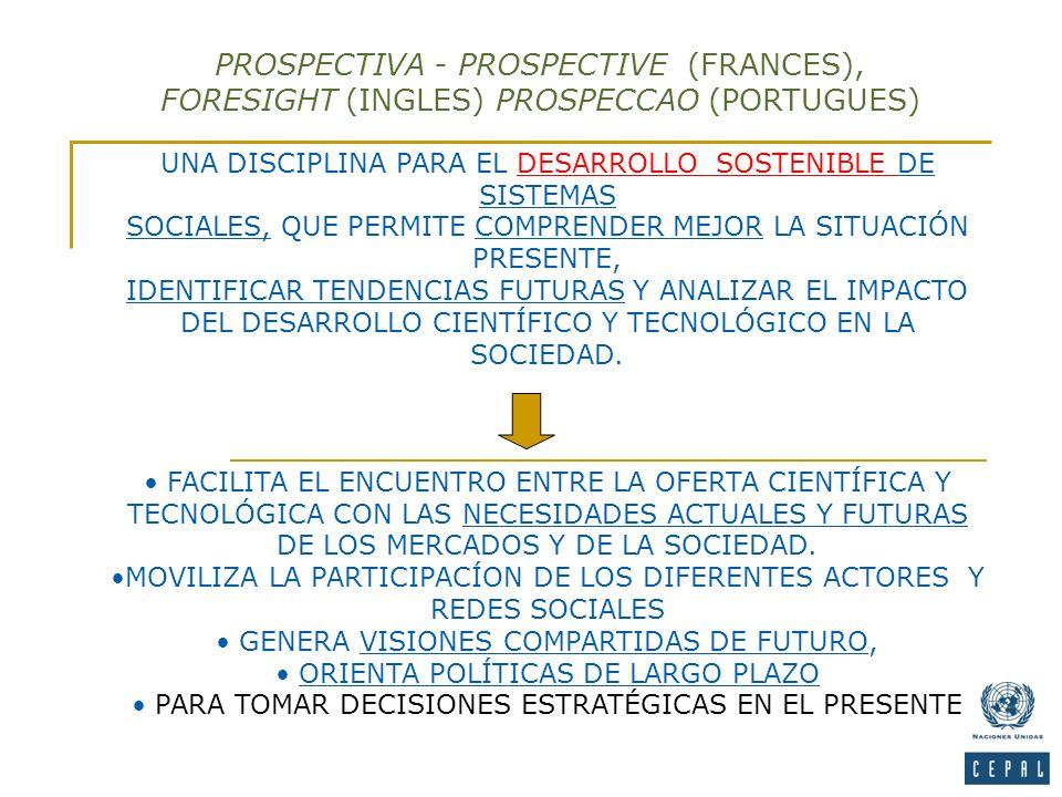 PROSPECTIVA - PROSPECTIVE (FRANCES), FORESIGHT (INGLES) PROSPECCAO (PORTUGUES)