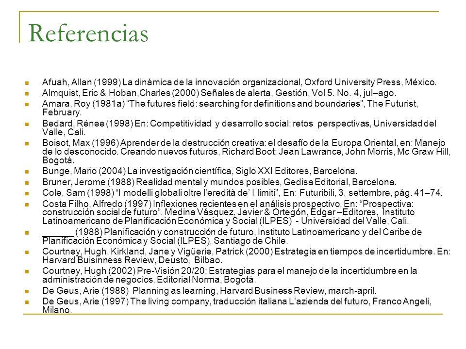 ReferenciasAfuah, Allan (1999) La dinámica de la innovación organizacional, Oxford University Press, México.