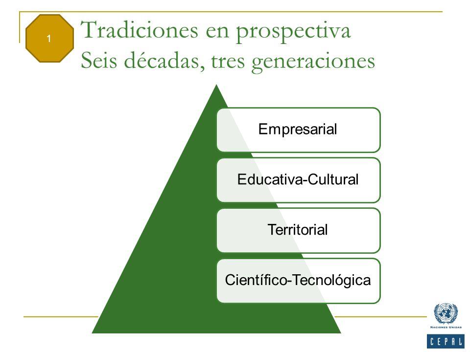 Tradiciones en prospectiva Seis décadas, tres generaciones