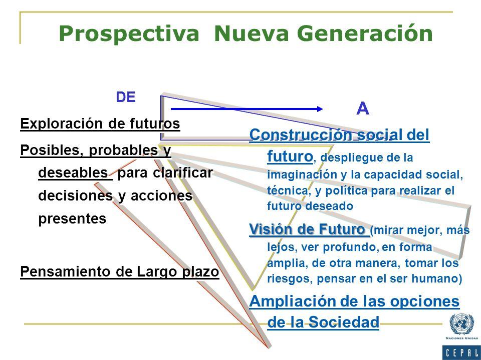 Prospectiva Nueva Generación