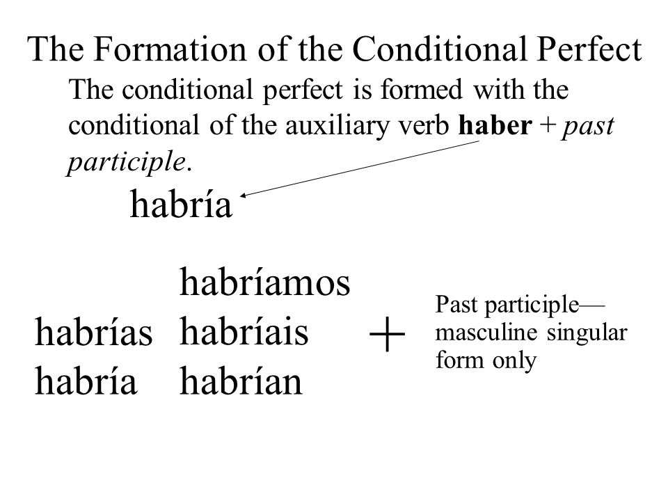 The Formation of the Conditional Perfect