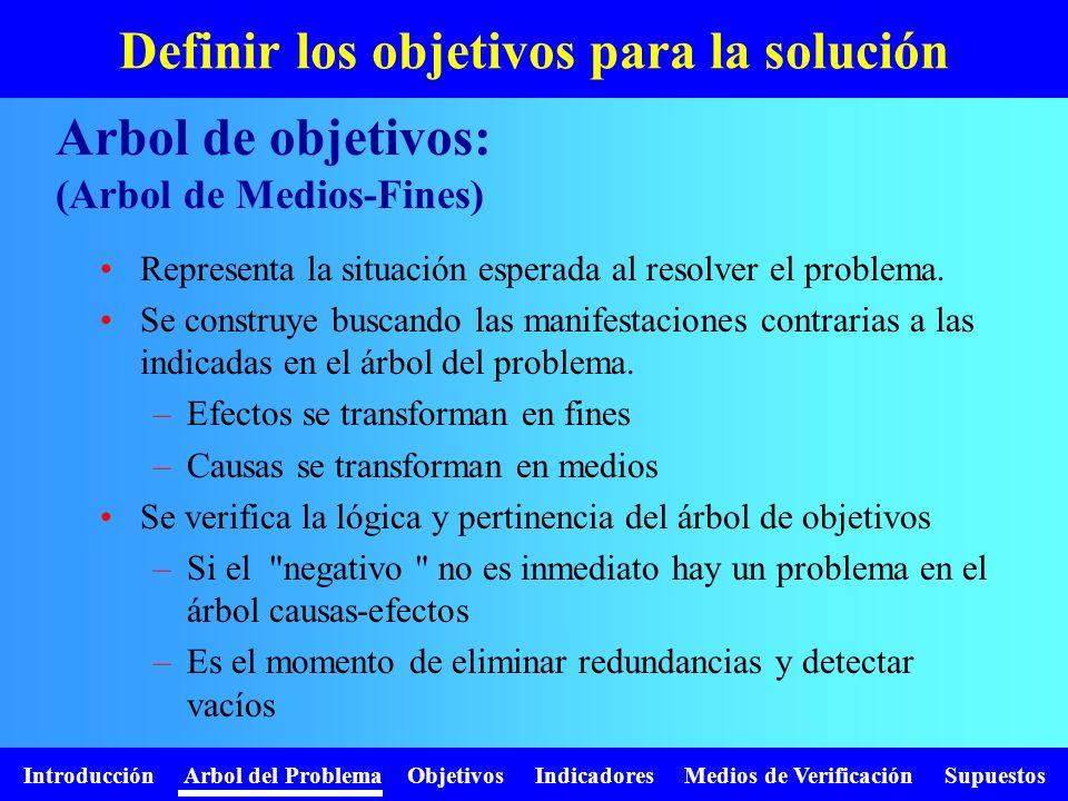 Definir los objetivos para la solución
