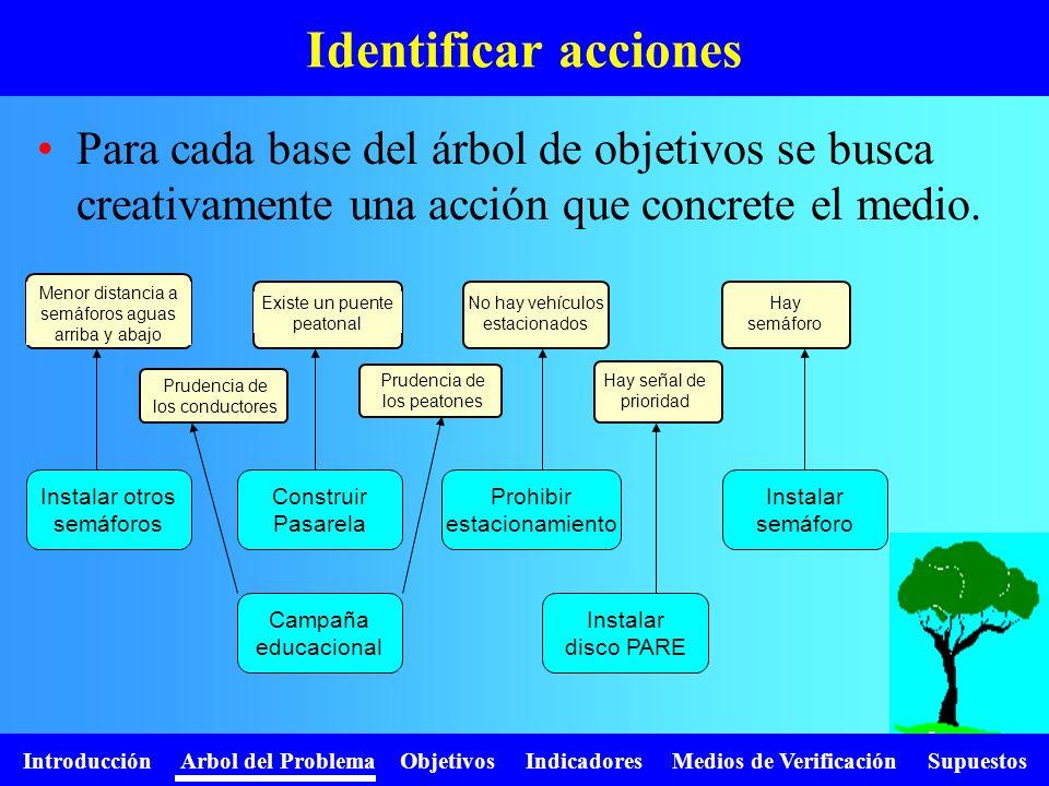 Identificar acciones Para cada base del árbol de objetivos se busca creativamente una acción que concrete el medio.