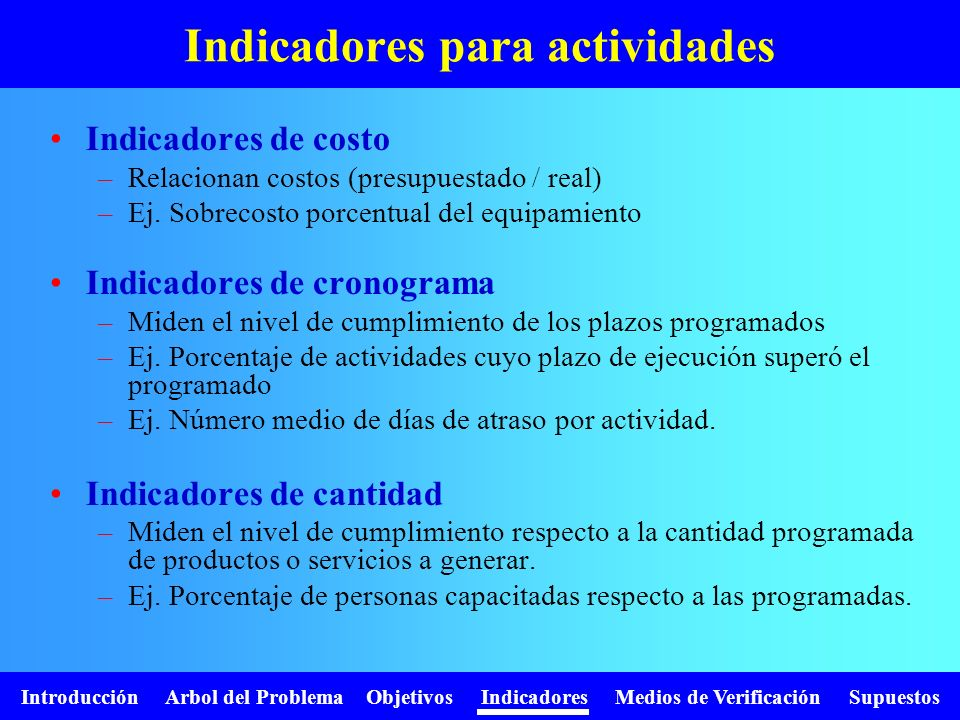 Indicadores para actividades
