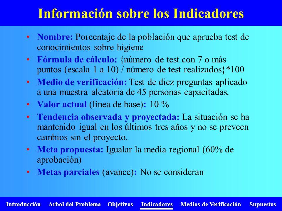 Información sobre los Indicadores