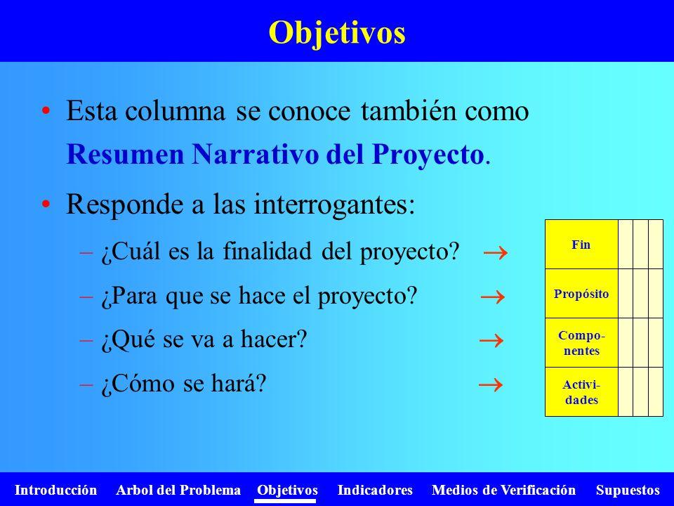 Objetivos Esta columna se conoce también como Resumen Narrativo del Proyecto. Responde a las interrogantes:
