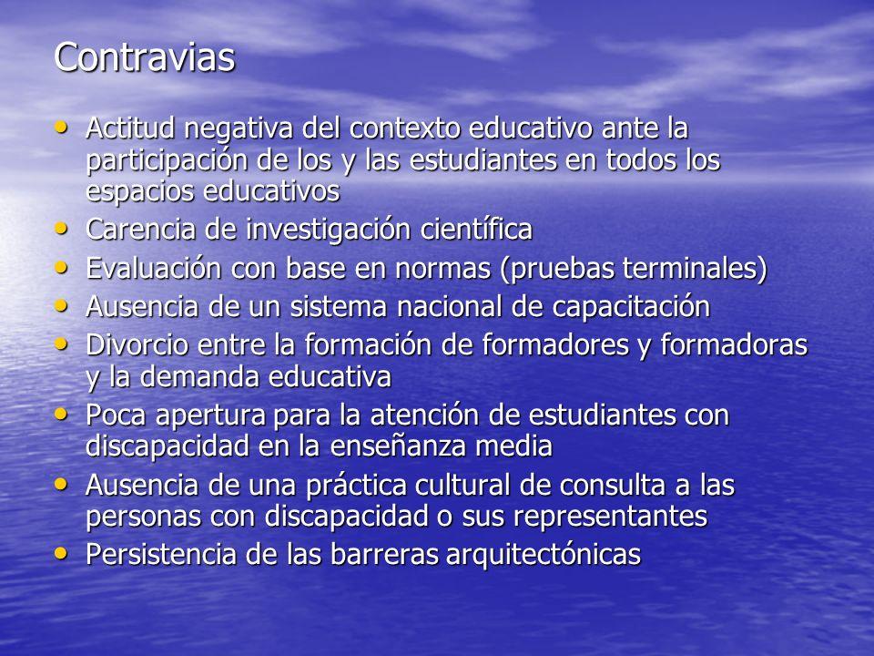 ContraviasActitud negativa del contexto educativo ante la participación de los y las estudiantes en todos los espacios educativos.