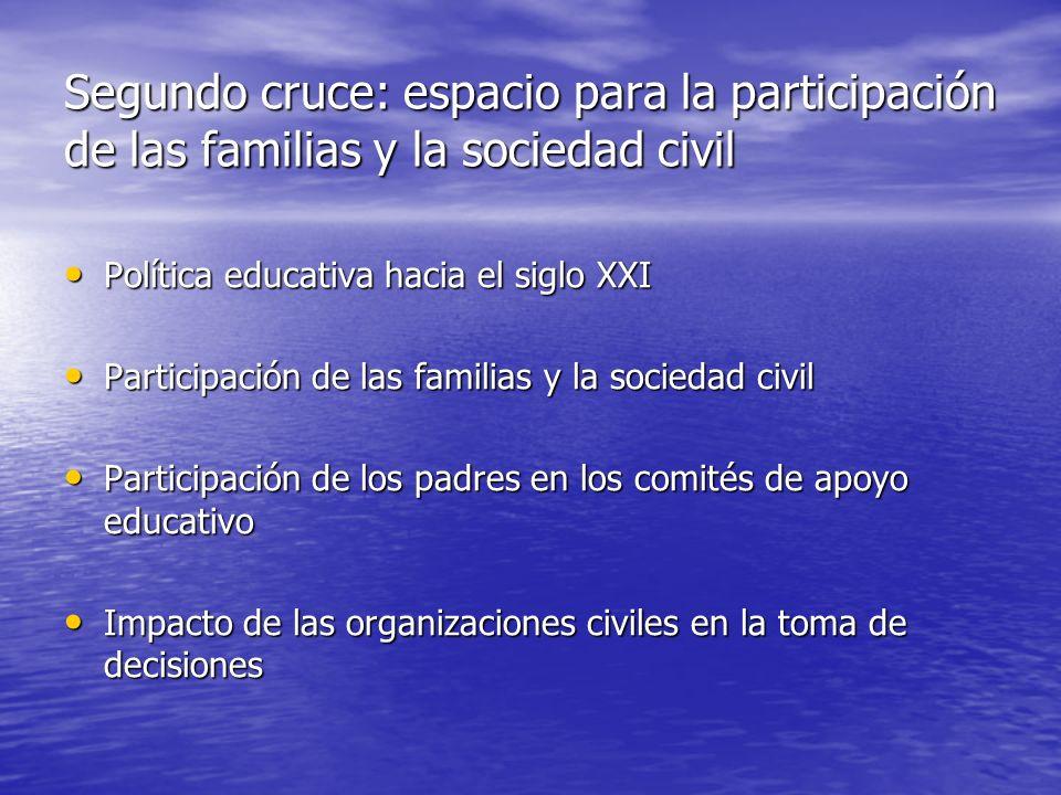 Segundo cruce: espacio para la participación de las familias y la sociedad civil