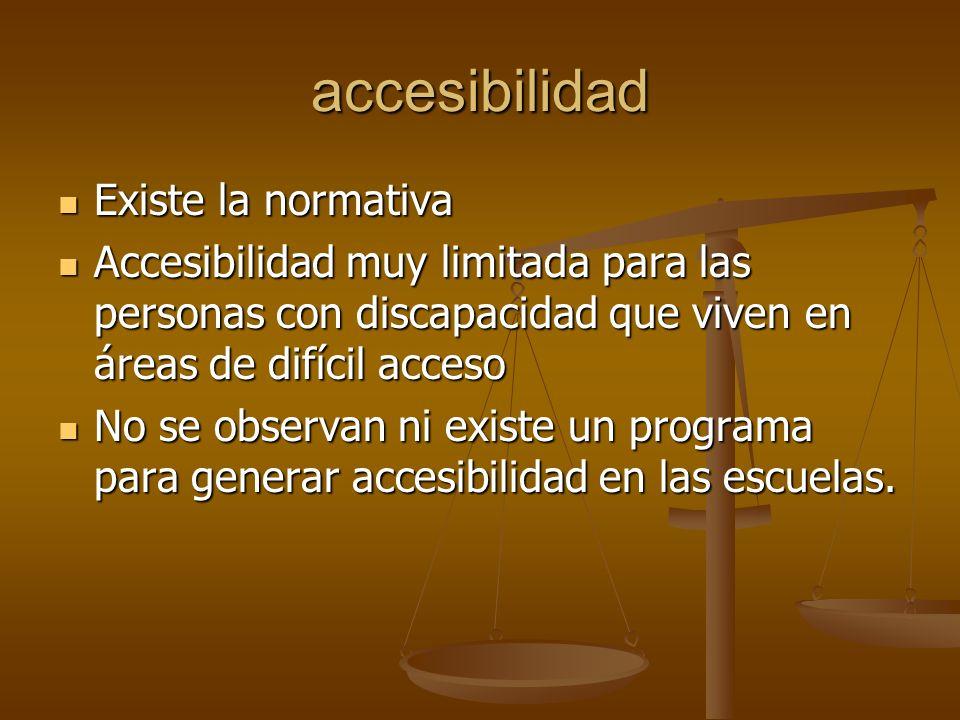 accesibilidad Existe la normativa