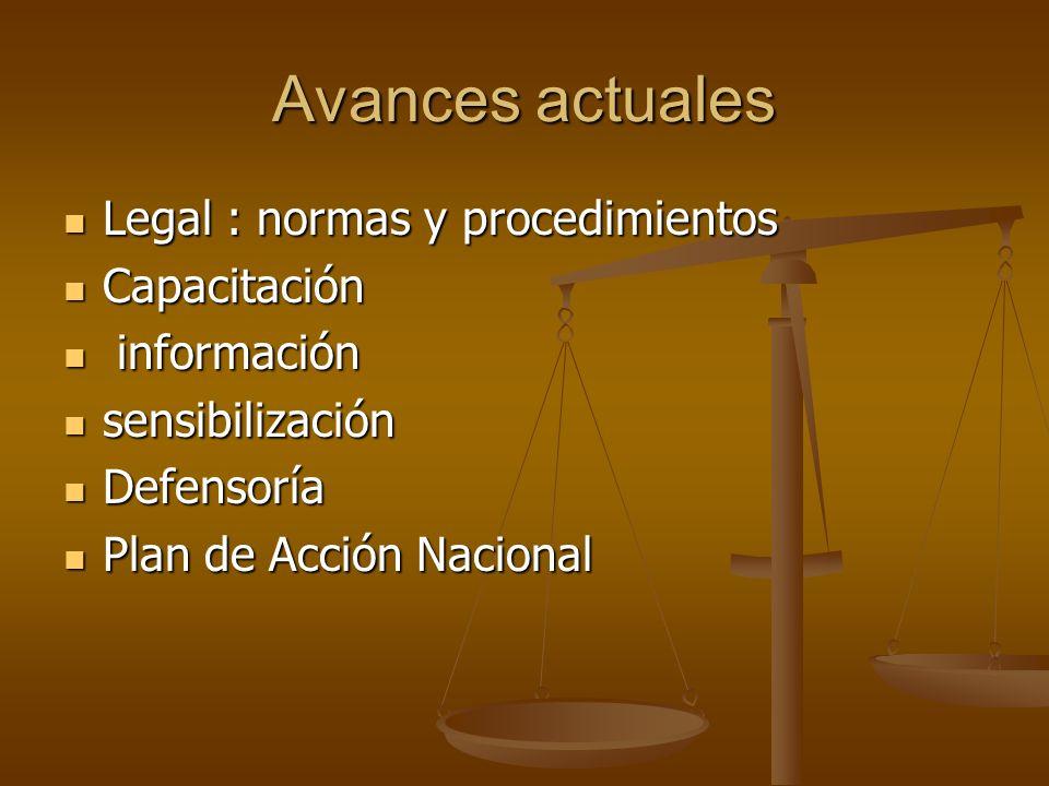 Avances actuales Legal : normas y procedimientos Capacitación