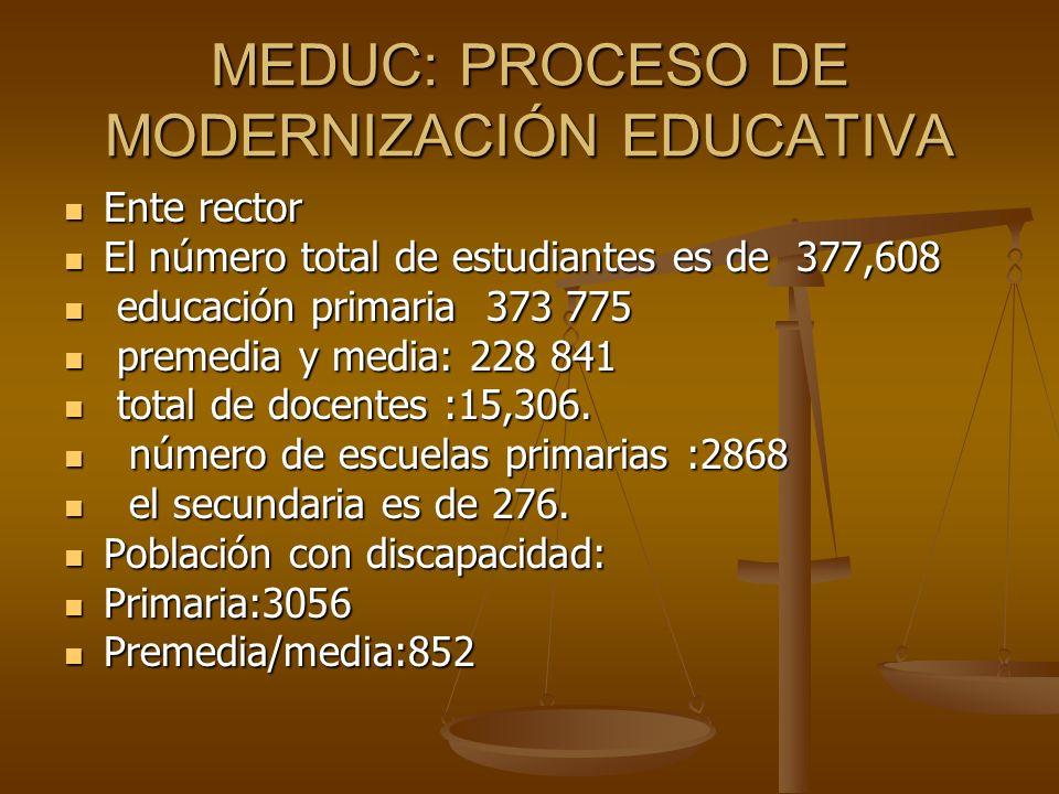 MEDUC: PROCESO DE MODERNIZACIÓN EDUCATIVA