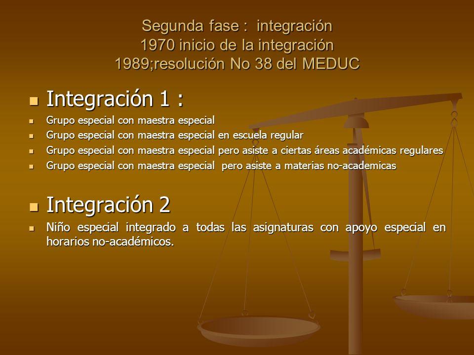 Integración 1 : Integración 2