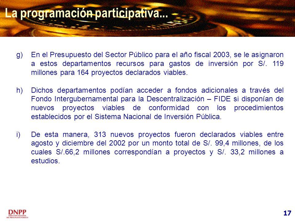 La programación participativa...