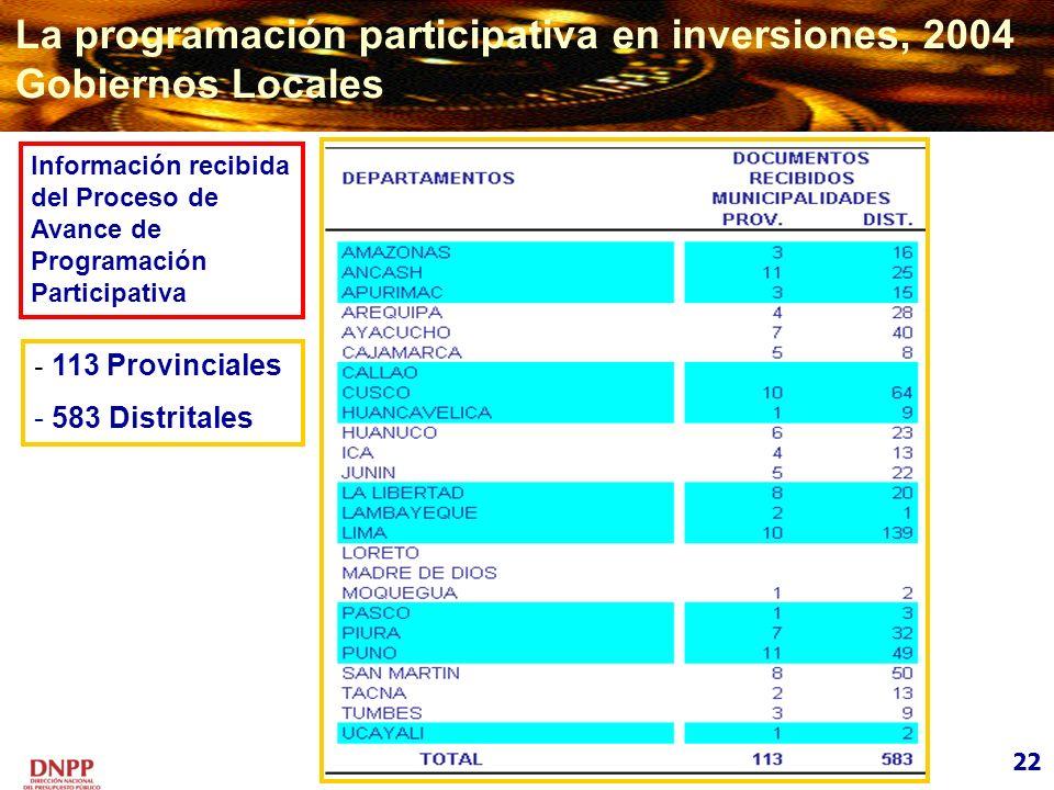La programación participativa en inversiones, 2004 Gobiernos Locales