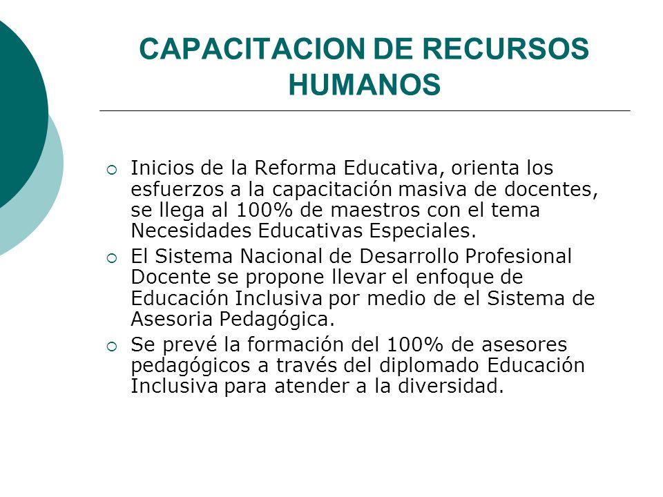 CAPACITACION DE RECURSOS HUMANOS