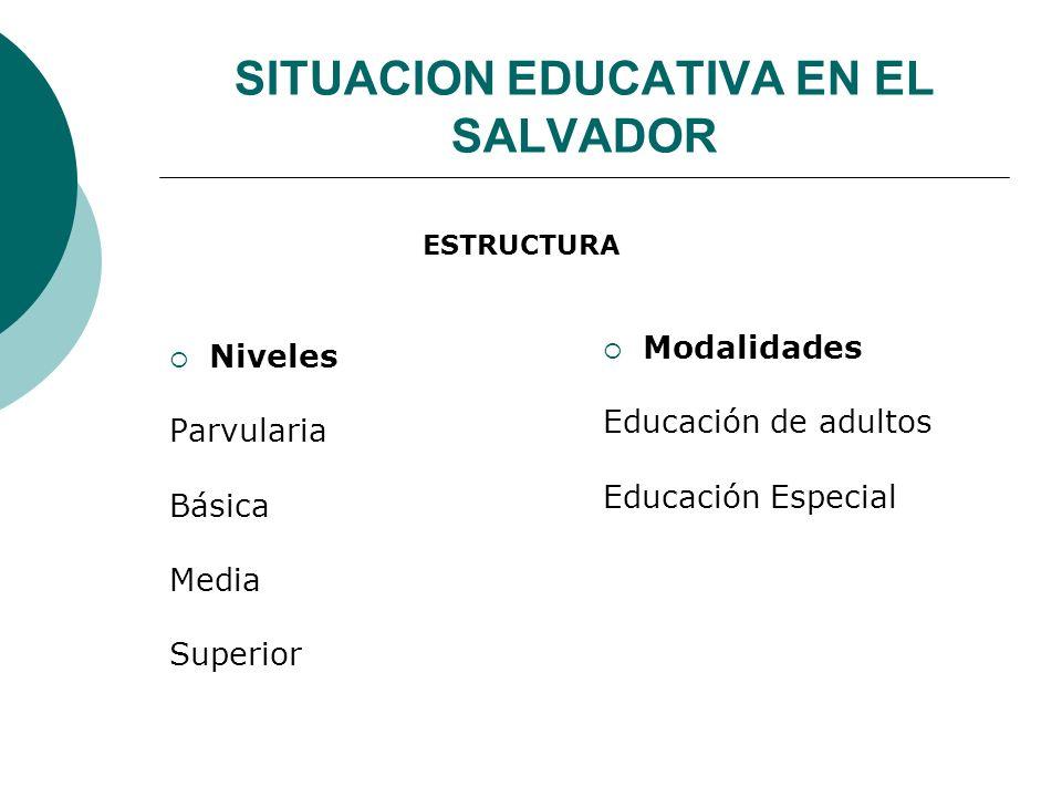 SITUACION EDUCATIVA EN EL SALVADOR