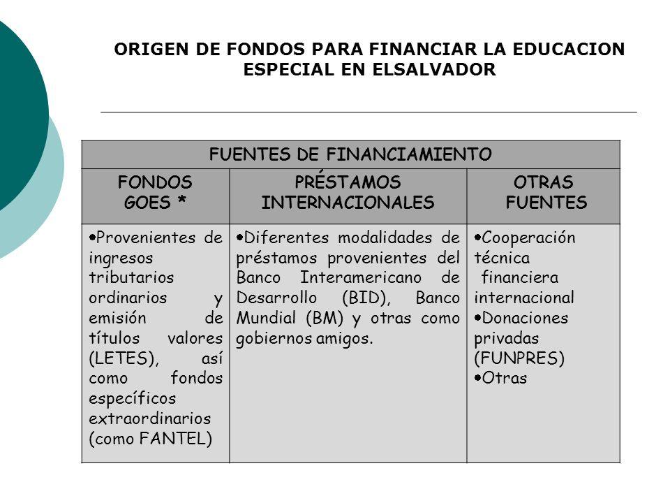 ORIGEN DE FONDOS PARA FINANCIAR LA EDUCACION ESPECIAL EN ELSALVADOR