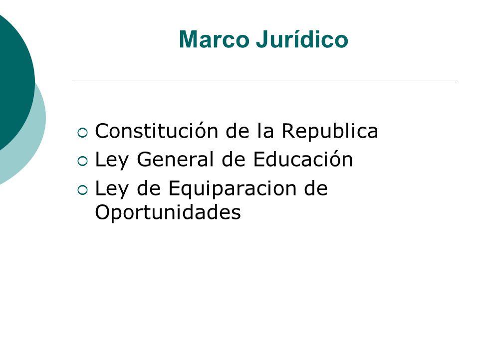 Marco Jurídico Constitución de la Republica Ley General de Educación