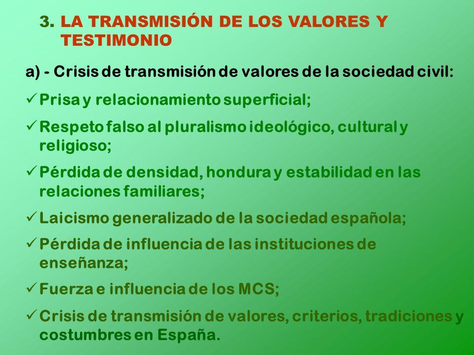 3. LA TRANSMISIÓN DE LOS VALORES Y