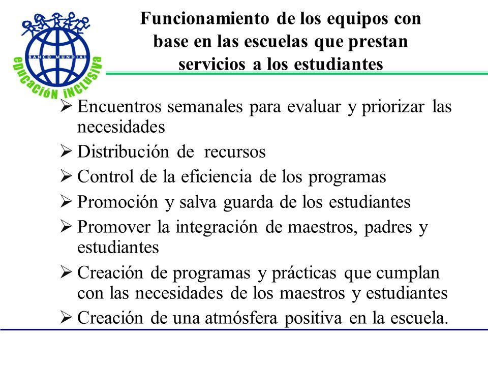 Funcionamiento de los equipos con base en las escuelas que prestan servicios a los estudiantes