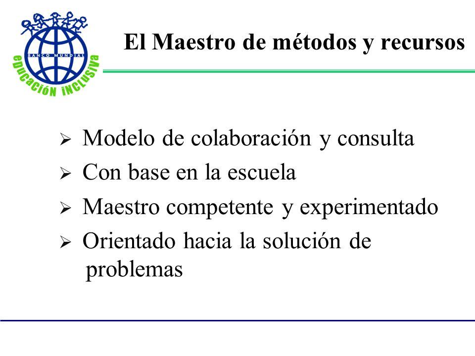 El Maestro de métodos y recursos