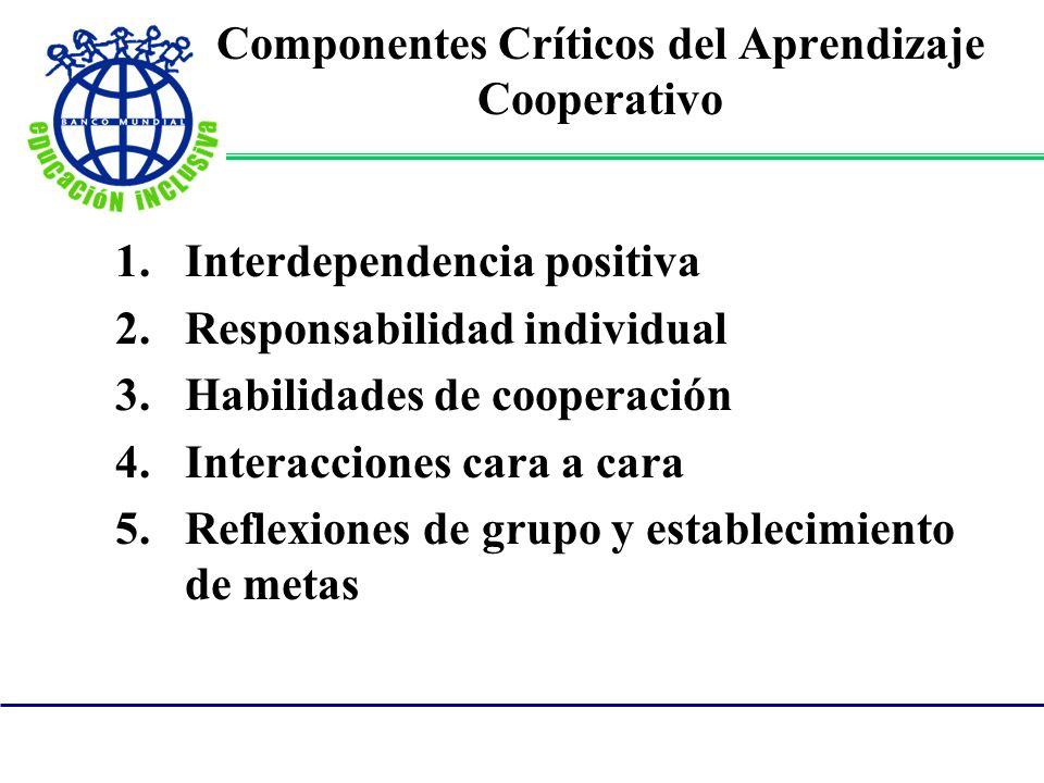 Componentes Críticos del Aprendizaje Cooperativo
