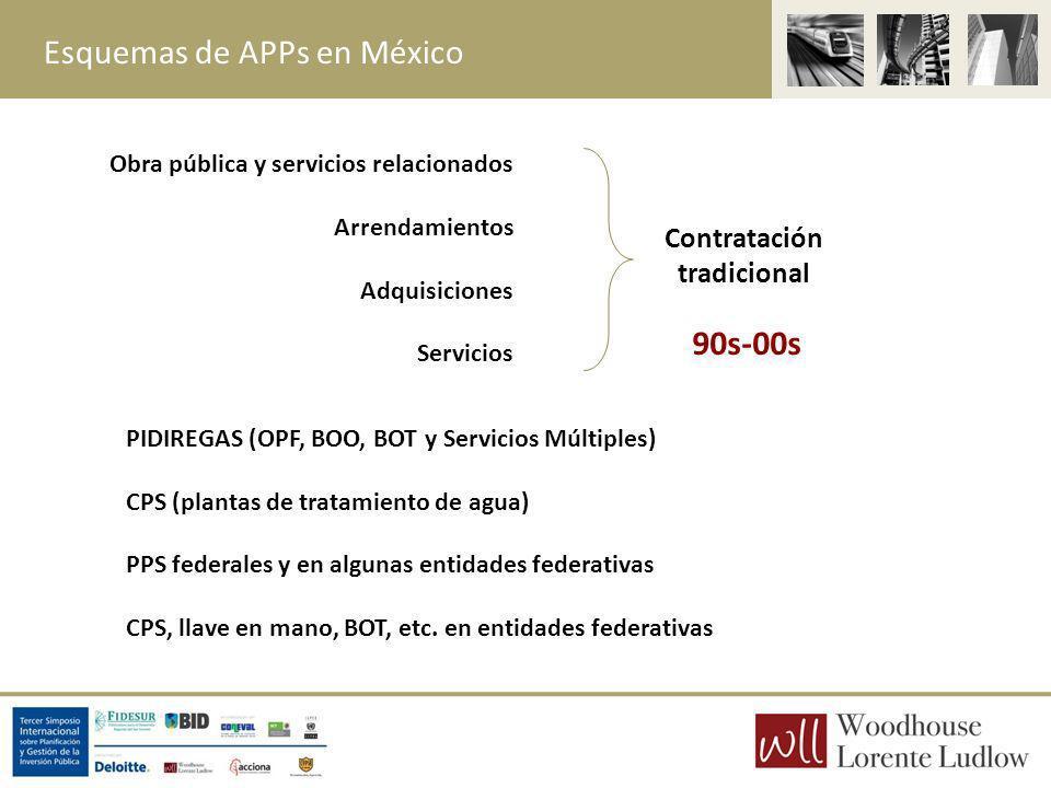 Esquemas de APPs en México