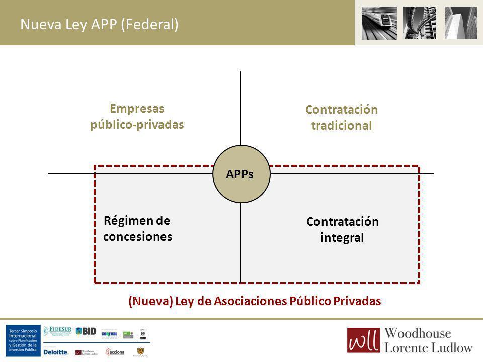 (Nueva) Ley de Asociaciones Público Privadas
