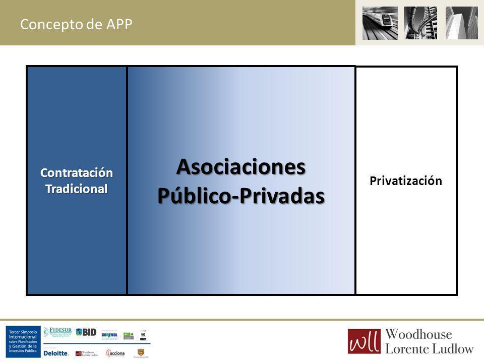 Asociaciones Público-Privadas