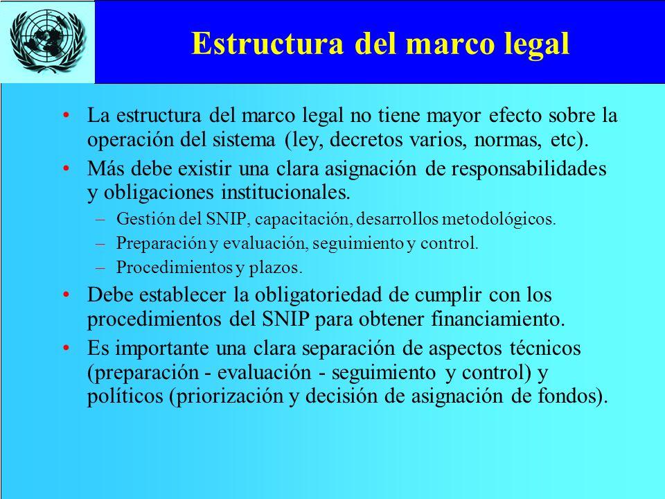 Estructura del marco legal