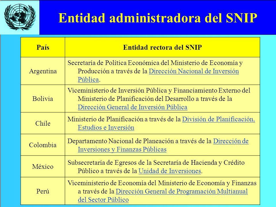 Entidad administradora del SNIP
